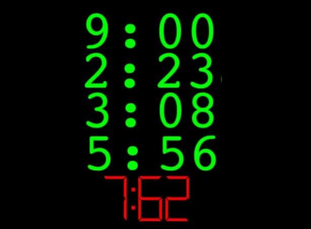 Gun Clock Times