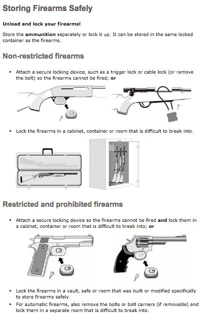 RCMP Gun Storage