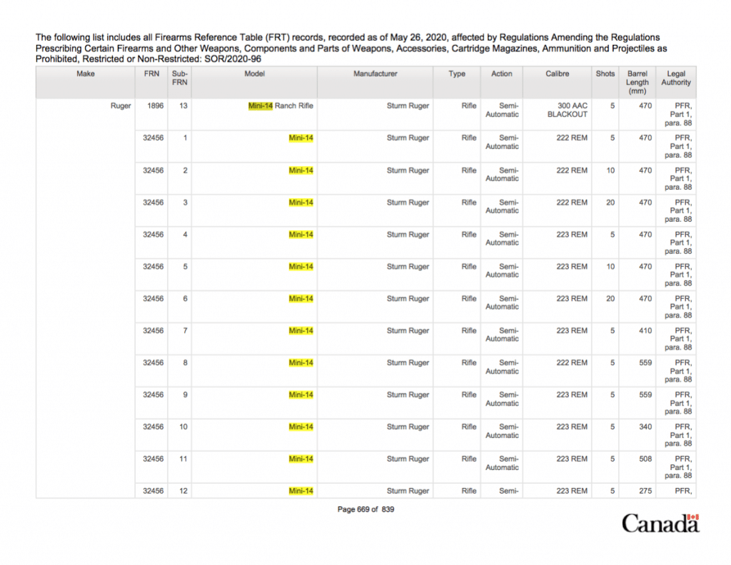 RCMP FRT Screenshot Ruger Mini 14 1024x792 - RCMP Publishes Expanded List of Guns Ordered for Confiscation